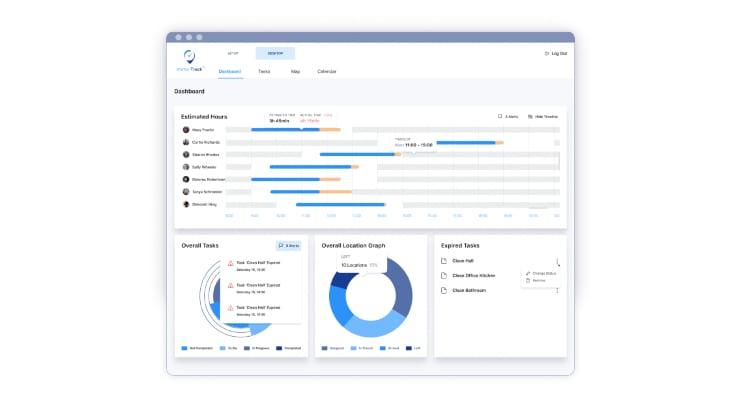 Monitoring und Reporting bringt Transparenz für Facility Manager und Immobilienbewirtschafter