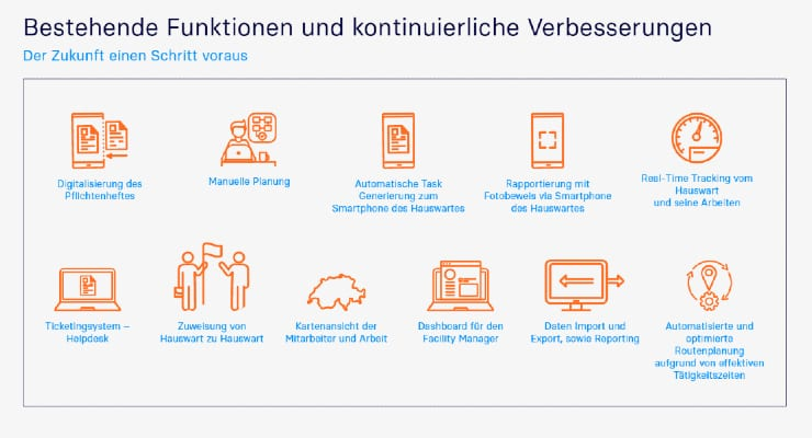 Was leistet ImmoTrack als Facility Management Software?